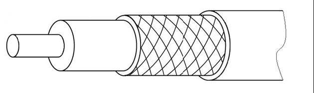 Picture for category Καλώδια Ομοαξονικά-Προγραμματισμού