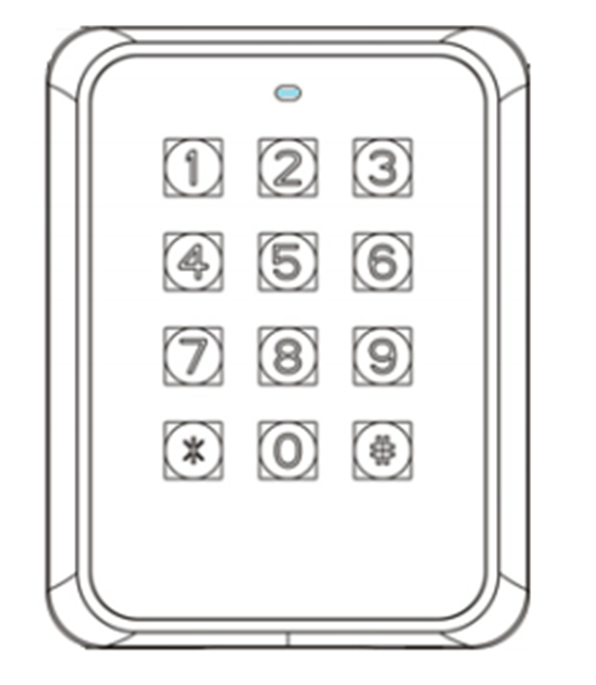 Picture for category Keypads