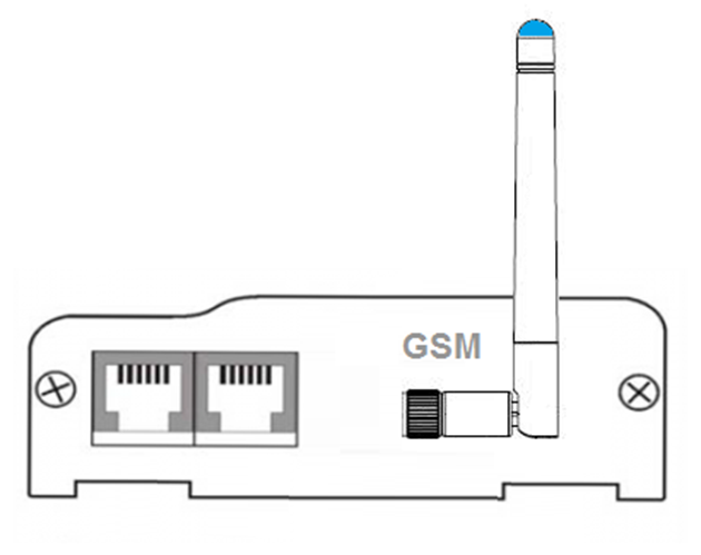 Picture for category GSM Module